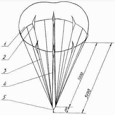 Спасательный парашют СП-33